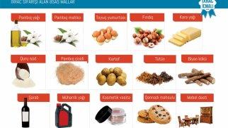 Qeyri neft-qaz məhsullarının ixracı statistikası açıqlandı